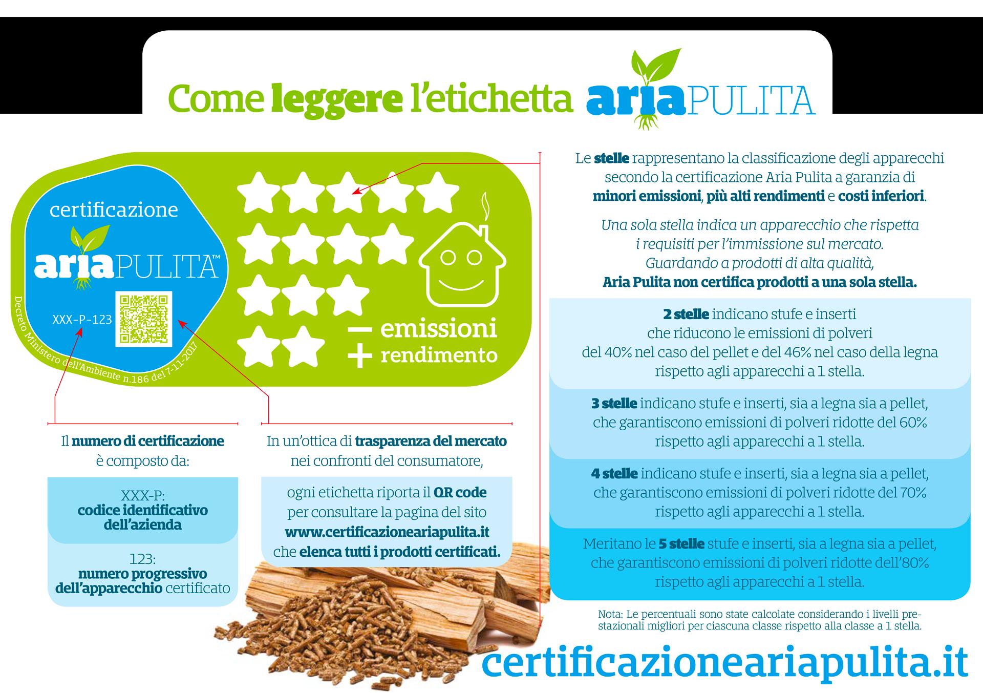 tabella-aria-pulita